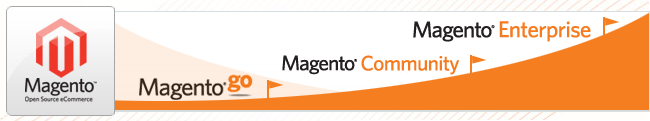 Magento Community Edition-1.9