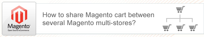 share magento cart between multi-stores