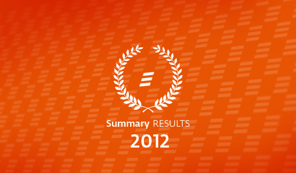 Turnkeye.com Summary Results 2012
