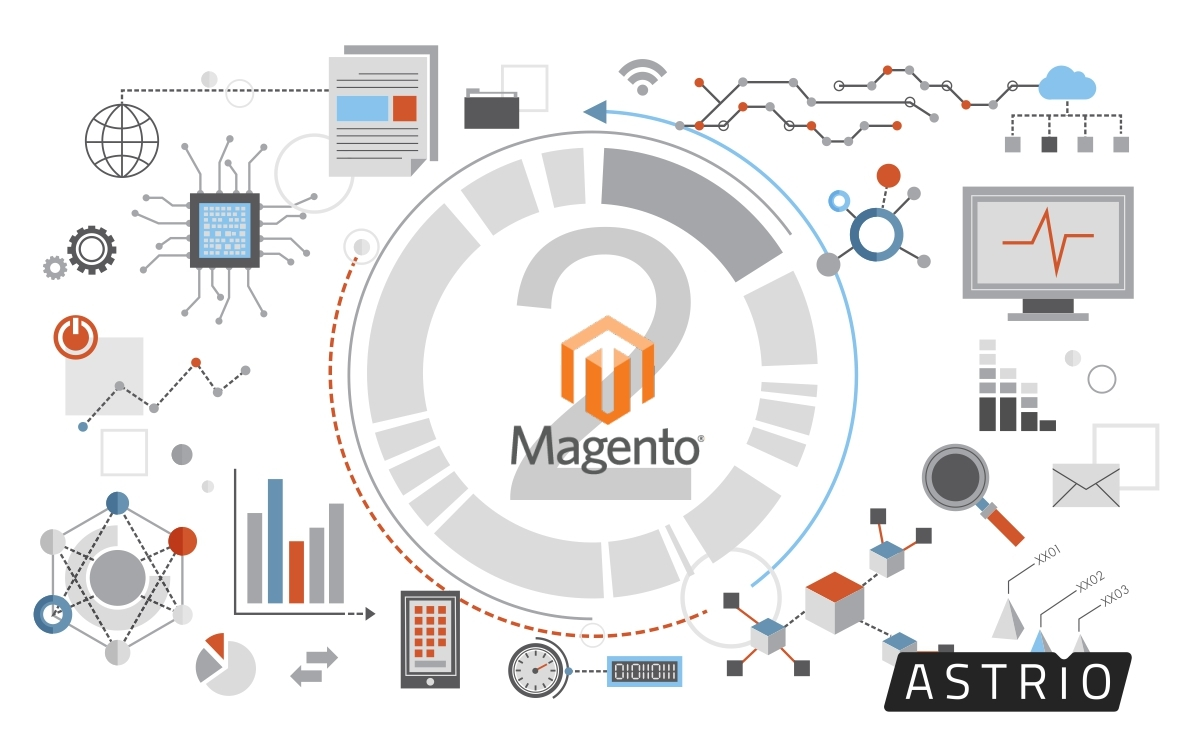 Migration to Magento 2: Demonstrating the benefits of switching to Magento 2 platform using the example of Togas brand.